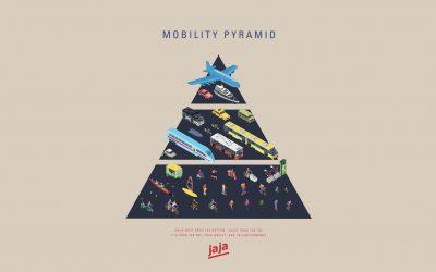 JAJA Mobility Pyramid